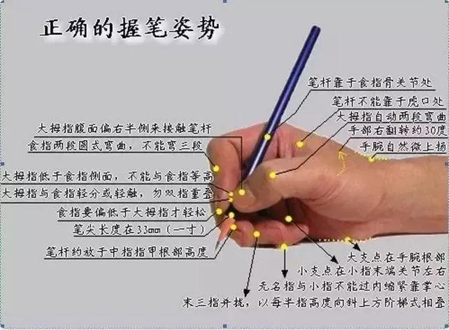 软硬笔练字品牌加盟难不难